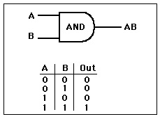 and Datasheet Transistor on 2n2219a, 2n444a germanium, npn 2222a, s8050 d331, 2n3906 pnp, current emittor 2n2222,