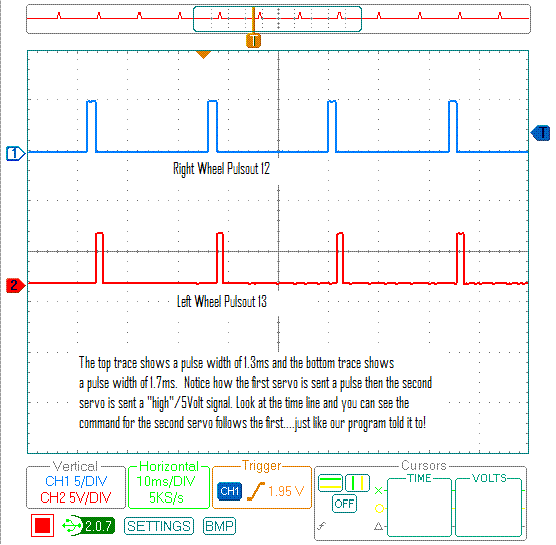 Boe-Bot Servo Control